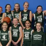 5th grade girls make title game